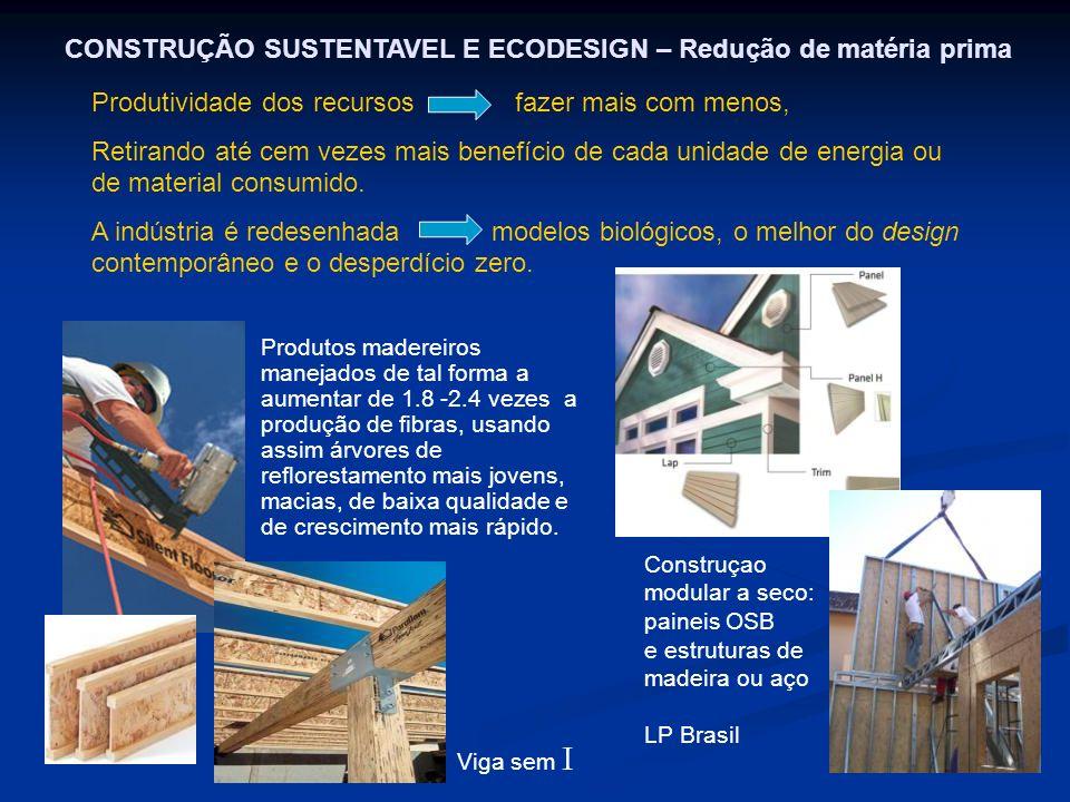 CONSTRUÇÃO SUSTENTAVEL E ECODESIGN – Redução de matéria prima