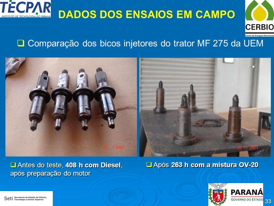 DADOS DOS ENSAIOS EM CAMPO