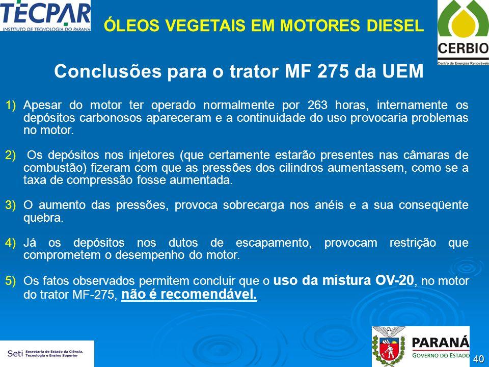 Conclusões para o trator MF 275 da UEM