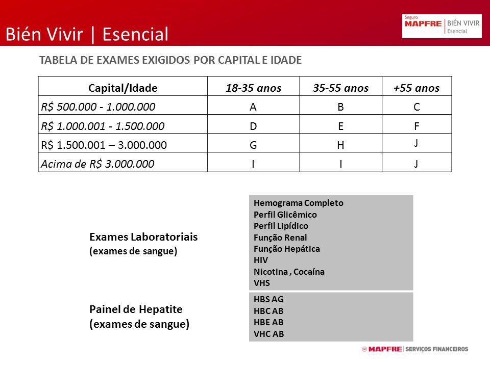 Bién Vivir | Esencial TABELA DE EXAMES EXIGIDOS POR CAPITAL E IDADE