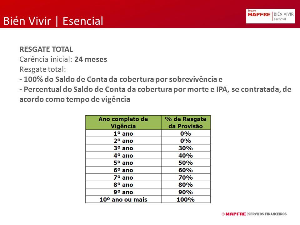 Bién Vivir | Esencial RESGATE TOTAL Carência inicial: 24 meses