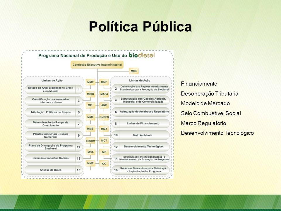 Política Pública Financiamento Desoneração Tributária