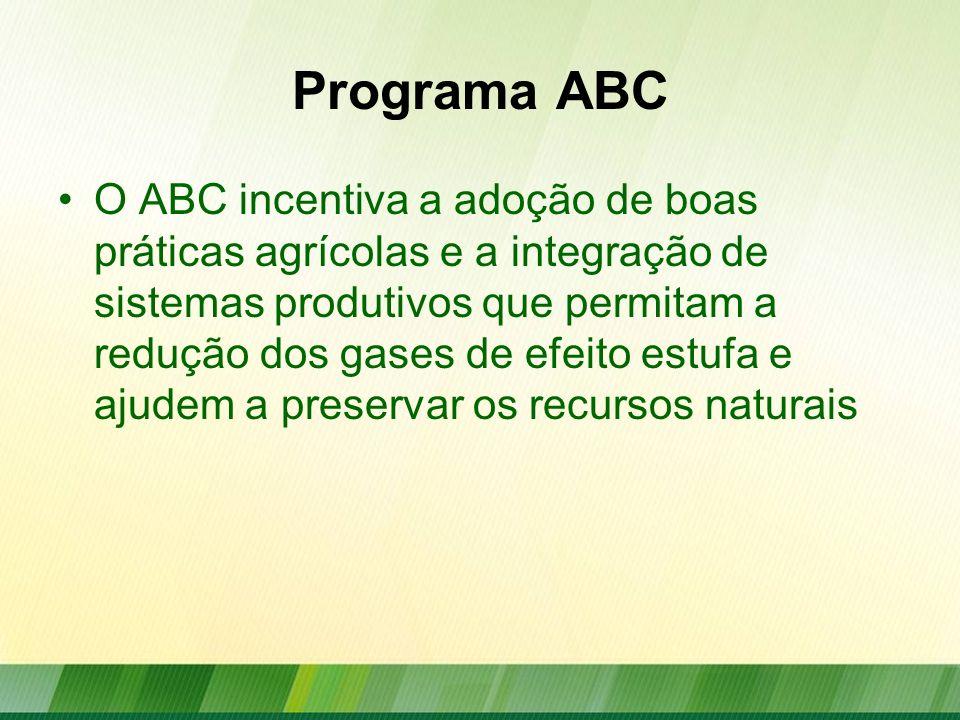 Programa ABC