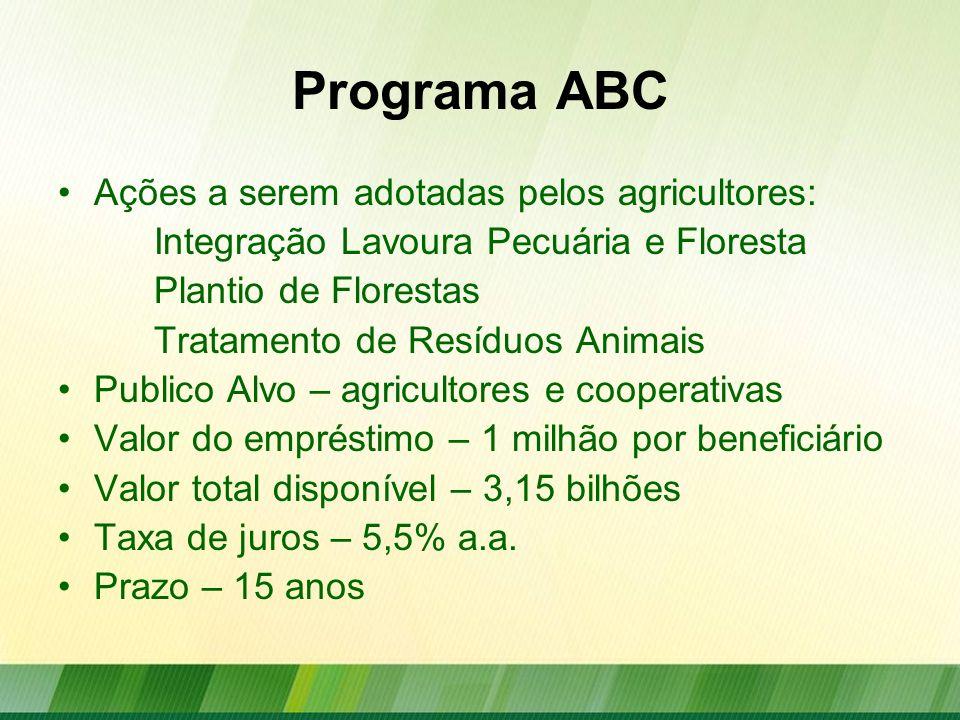 Programa ABC Ações a serem adotadas pelos agricultores: