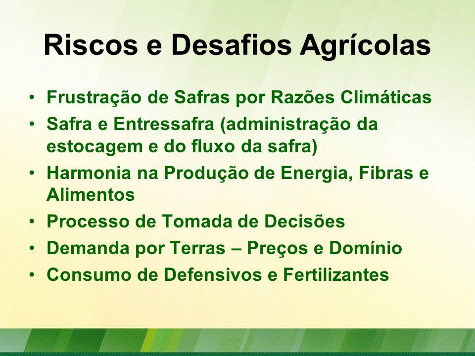 Riscos e Desafios Agrícolas