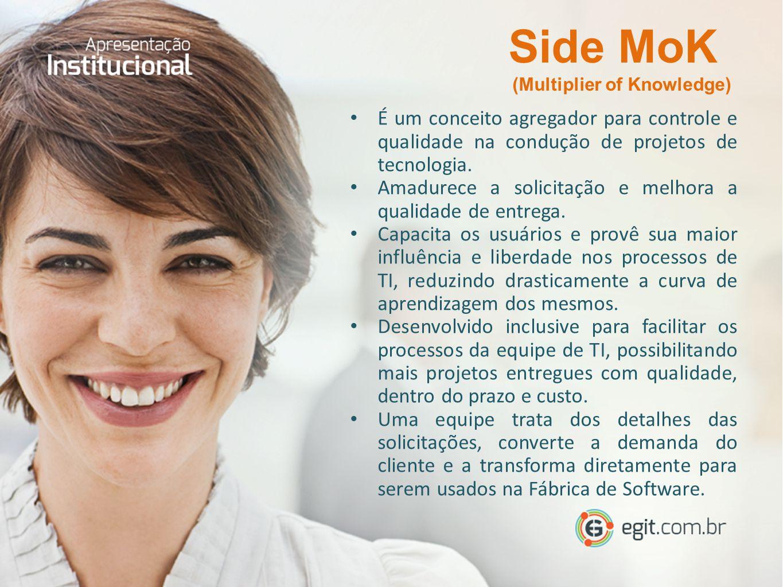 Side MoK (Multiplier of Knowledge) É um conceito agregador para controle e qualidade na condução de projetos de tecnologia.