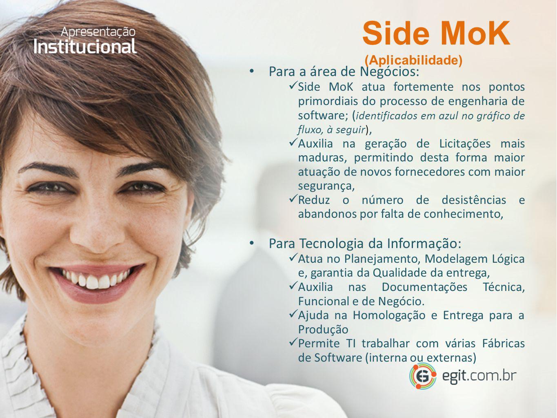 Side MoK Para a área de Negócios: Para Tecnologia da Informação: