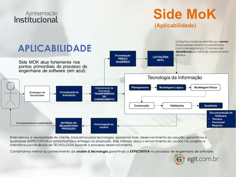 Side MoK (Aplicabilidade)