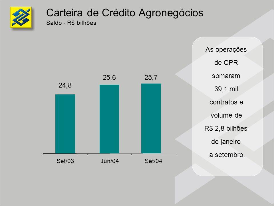 Carteira de Crédito Agronegócios