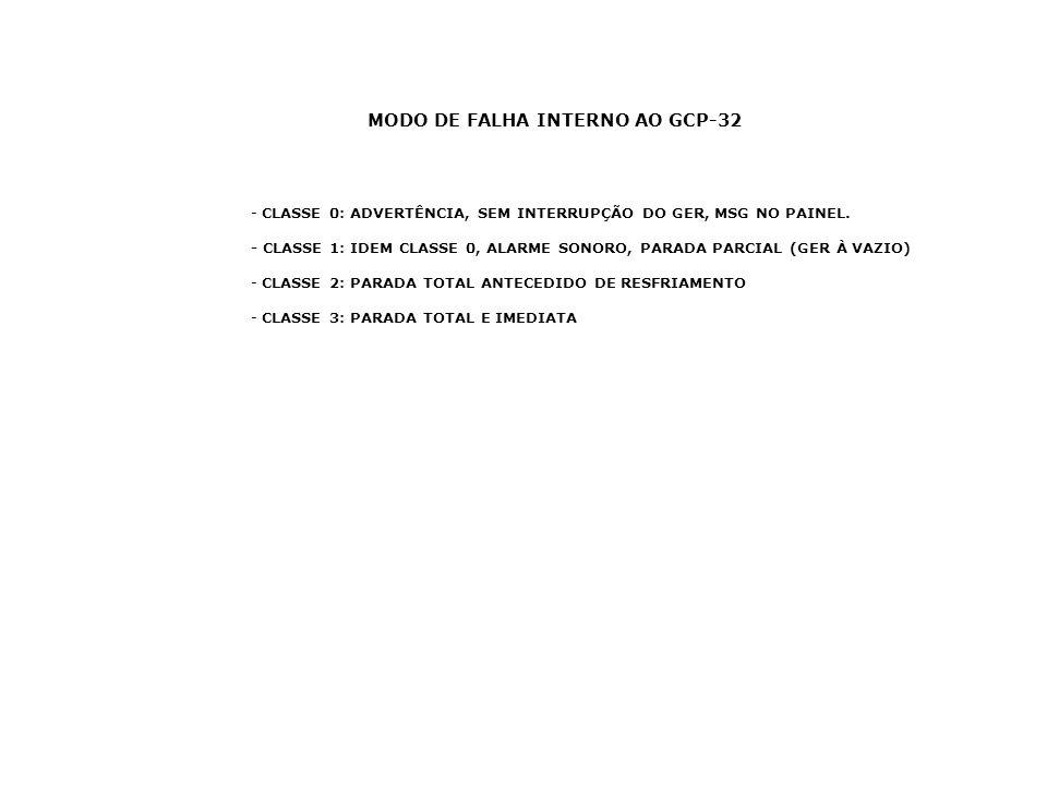 MODO DE FALHA INTERNO AO GCP-32