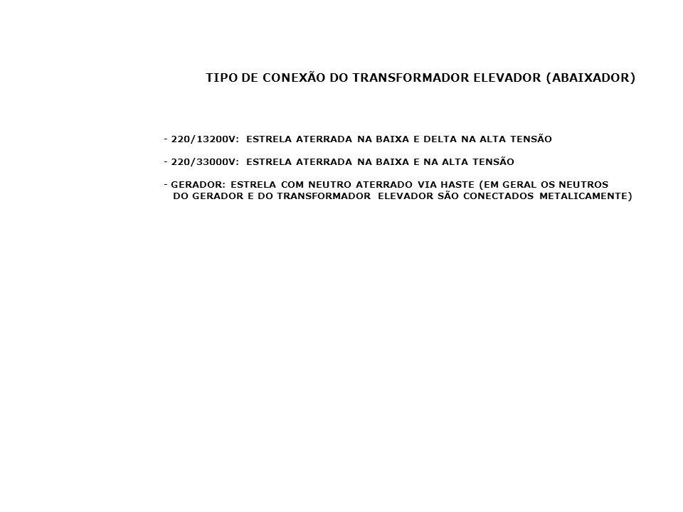 TIPO DE CONEXÃO DO TRANSFORMADOR ELEVADOR (ABAIXADOR)