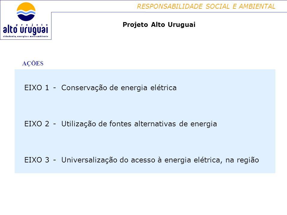 EIXO 1 - Conservação de energia elétrica
