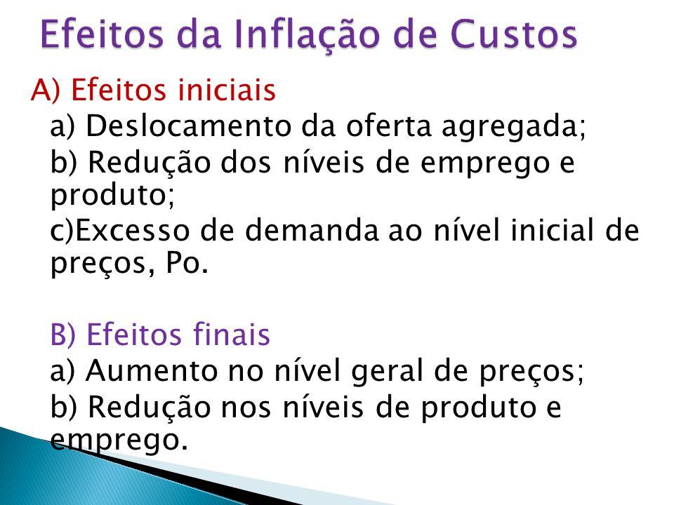Efeitos da Inflação de Custos
