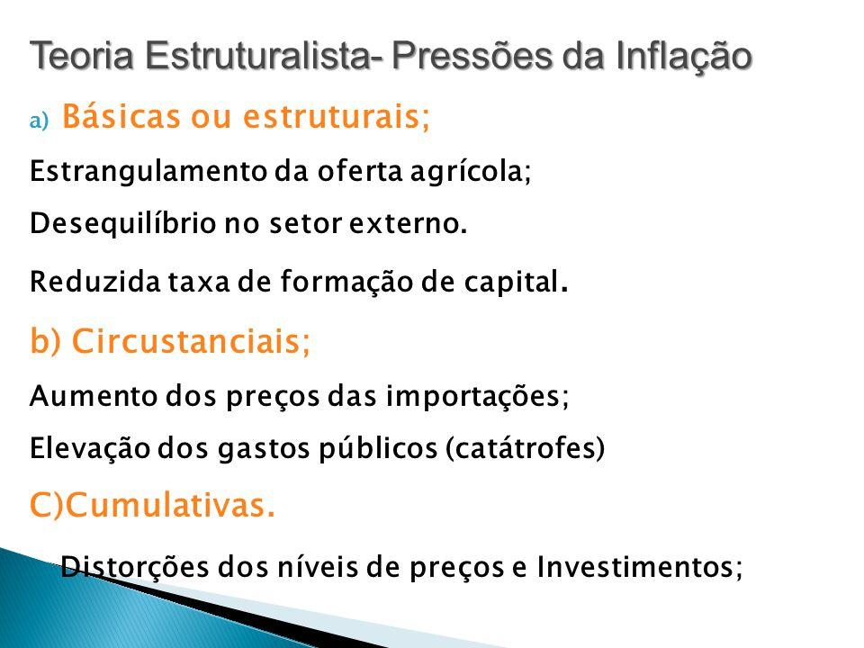 Teoria Estruturalista- Pressões da Inflação
