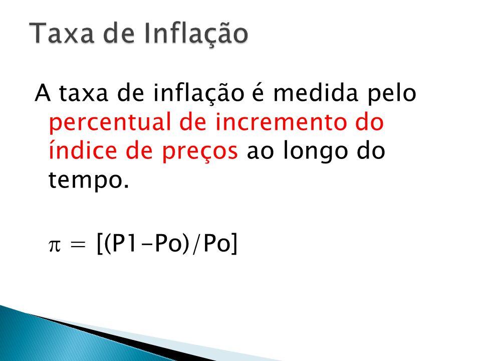 Taxa de Inflação A taxa de inflação é medida pelo percentual de incremento do índice de preços ao longo do tempo.