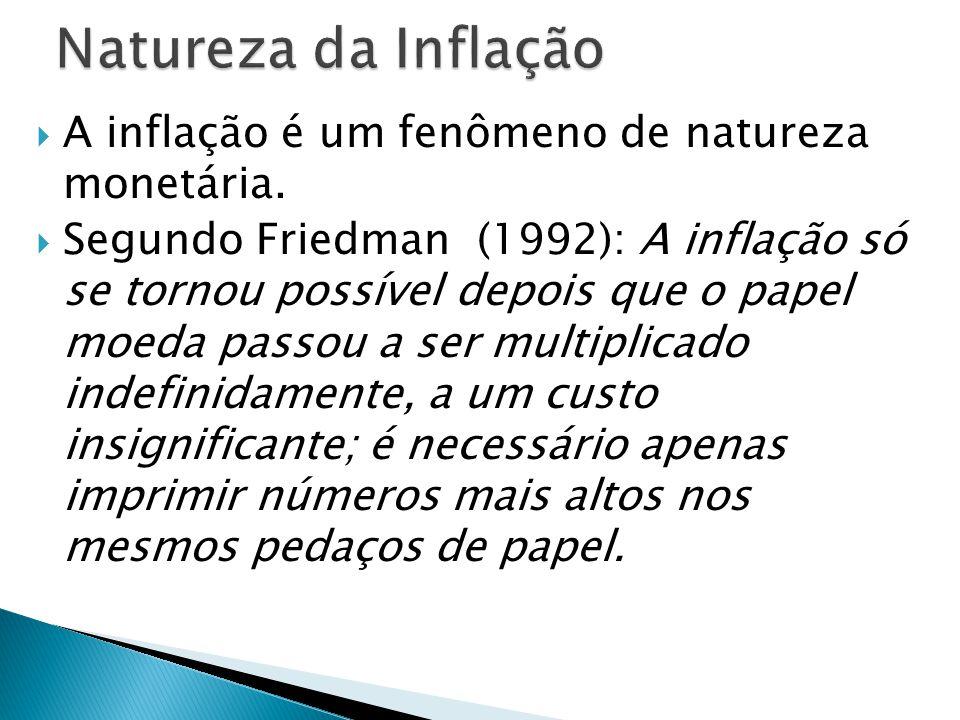Natureza da Inflação A inflação é um fenômeno de natureza monetária.