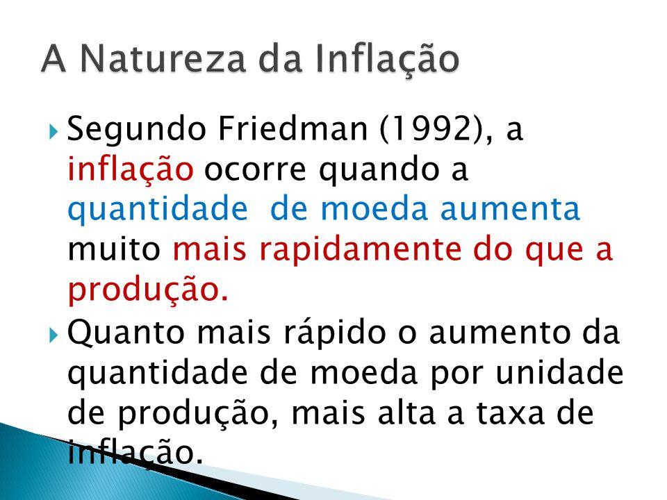 A Natureza da Inflação Segundo Friedman (1992), a inflação ocorre quando a quantidade de moeda aumenta muito mais rapidamente do que a produção.