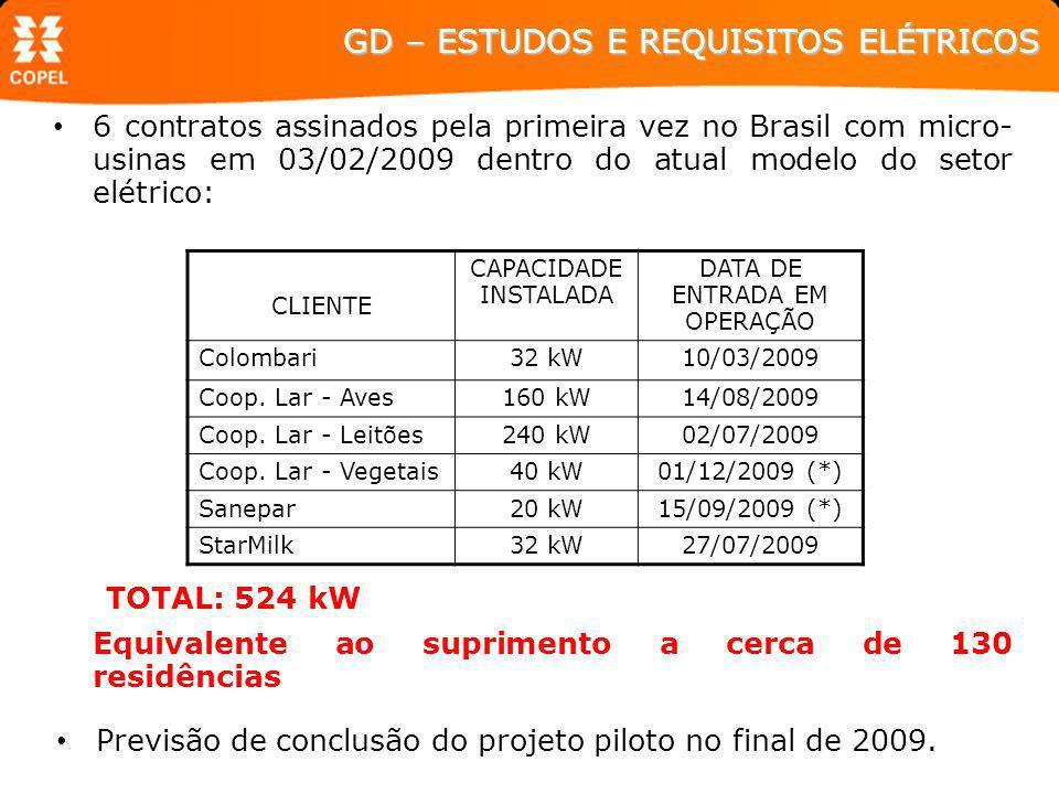 DATA DE ENTRADA EM OPERAÇÃO