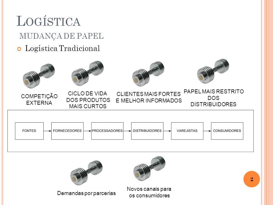 Logística MUDANÇA DE PAPEL