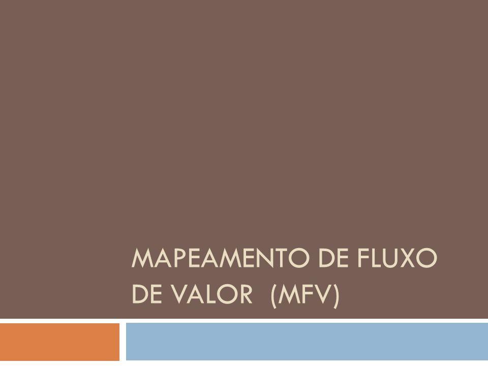 Mapeamento de Fluxo de Valor (MFV)