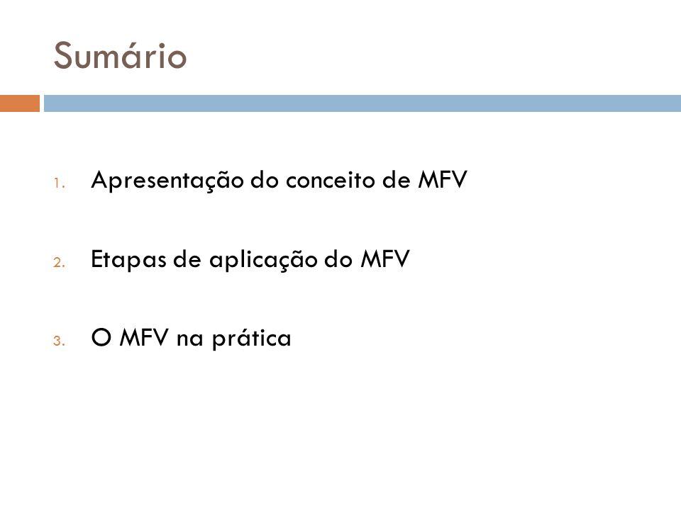 Sumário Apresentação do conceito de MFV Etapas de aplicação do MFV