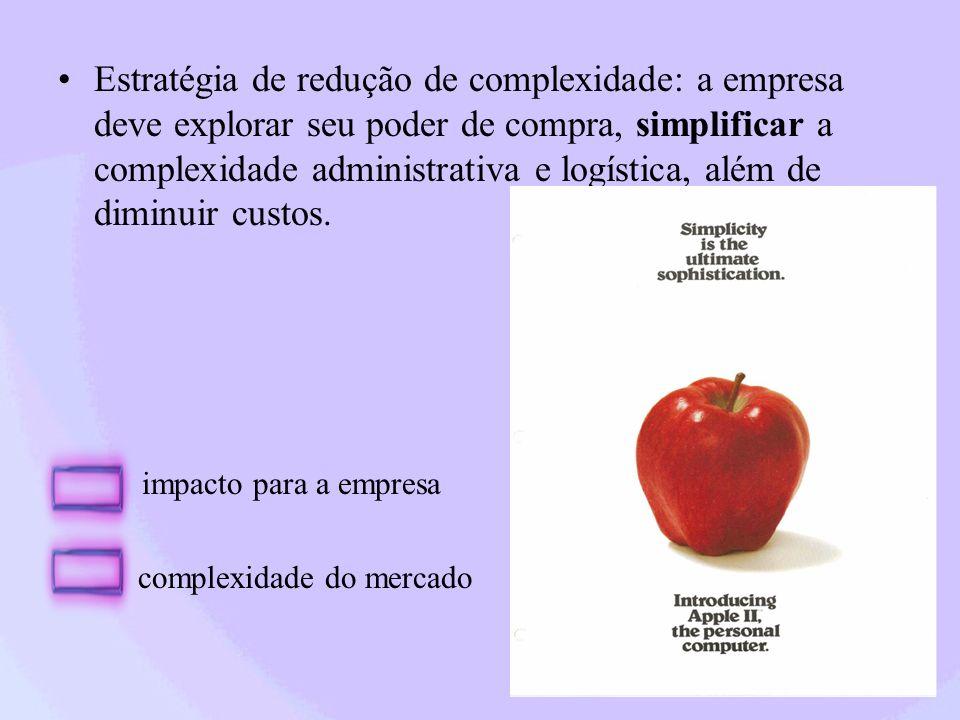 Estratégia de redução de complexidade: a empresa deve explorar seu poder de compra, simplificar a complexidade administrativa e logística, além de diminuir custos.