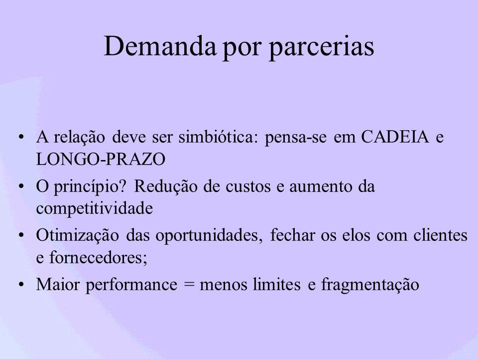 Demanda por parcerias A relação deve ser simbiótica: pensa-se em CADEIA e LONGO-PRAZO. O princípio Redução de custos e aumento da competitividade.