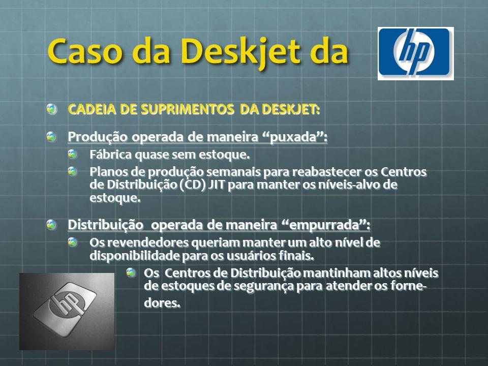 Caso da Deskjet da CADEIA DE SUPRIMENTOS DA DESKJET: