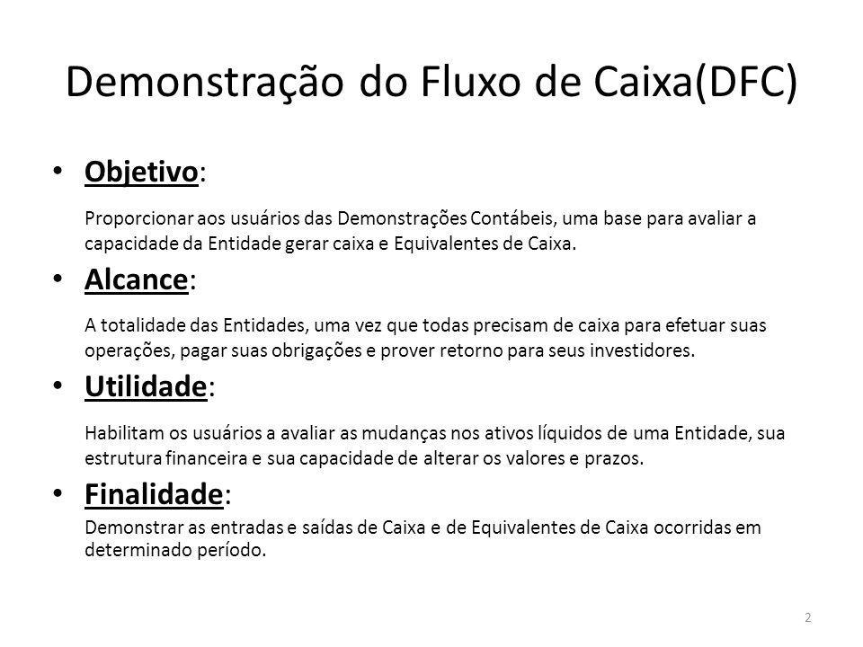 Demonstração do Fluxo de Caixa(DFC)