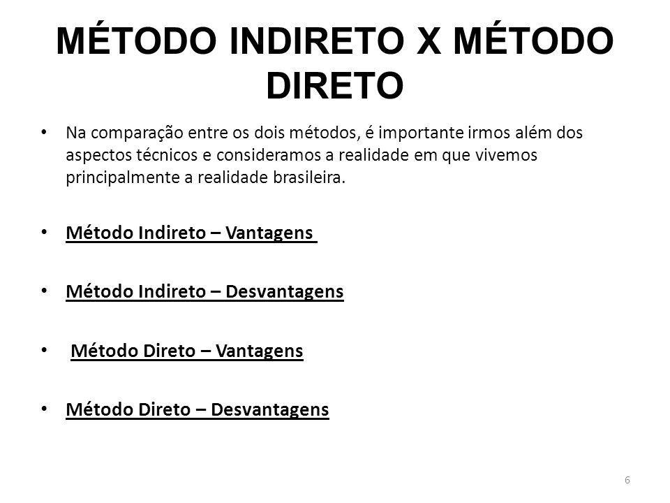 MÉTODO INDIRETO X MÉTODO DIRETO