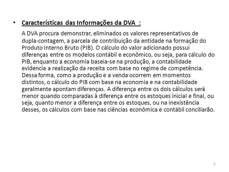 Características das Informações da DVA :