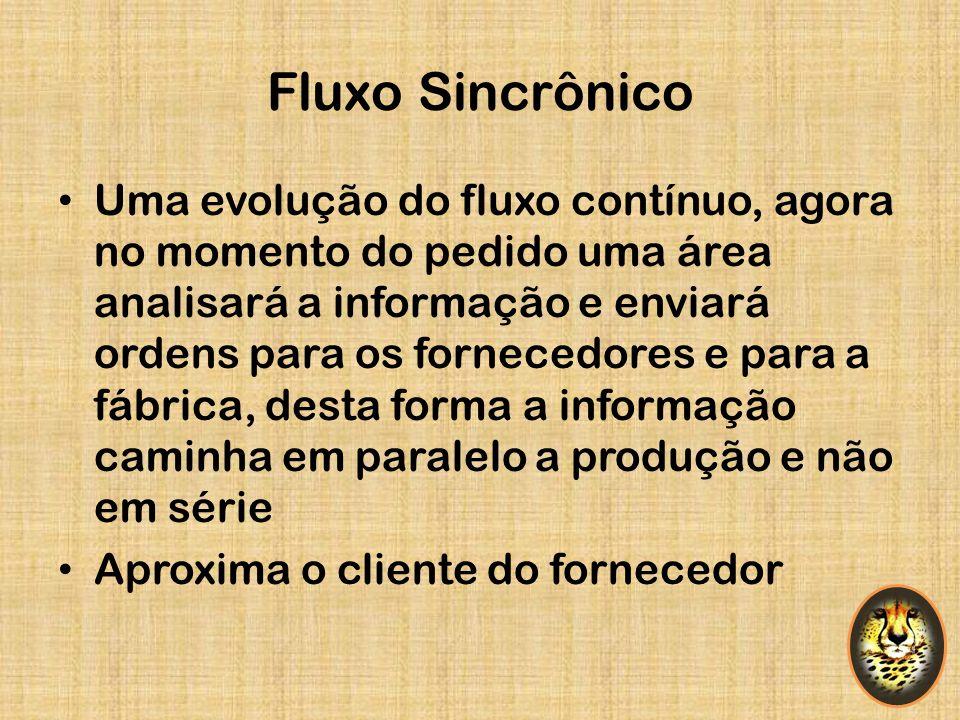 Fluxo Sincrônico