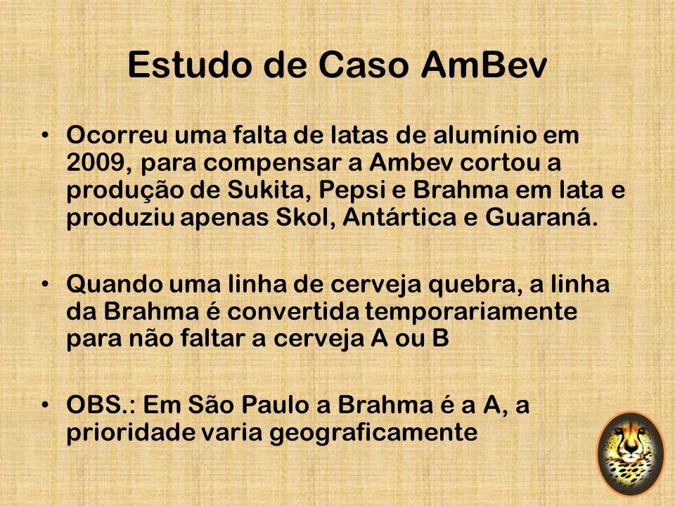 Estudo de Caso AmBev