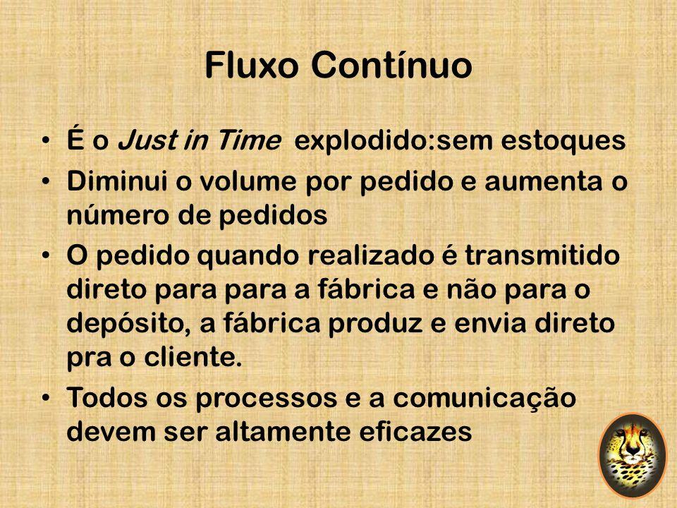Fluxo Contínuo É o Just in Time explodido:sem estoques