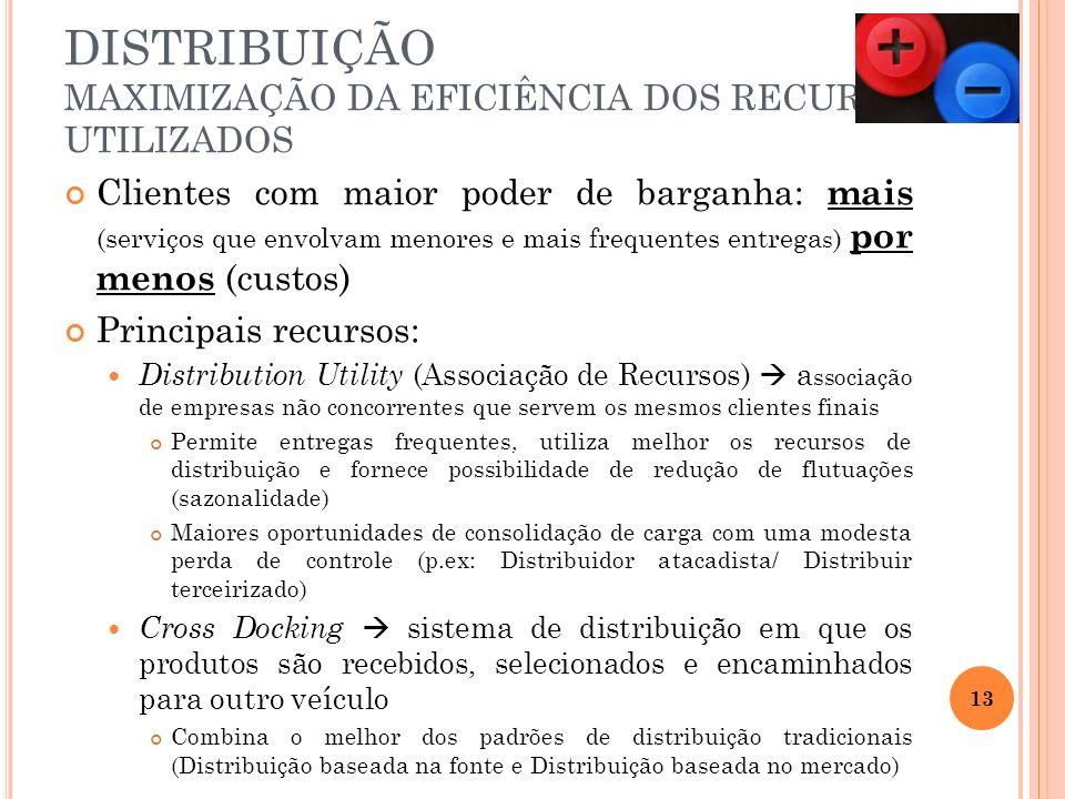 DISTRIBUIÇÃO MAXIMIZAÇÃO DA EFICIÊNCIA DOS RECURSOS UTILIZADOS