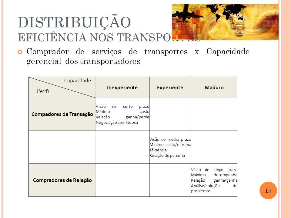 DISTRIBUIÇÃO EFICIÊNCIA NOS TRANSPORTES