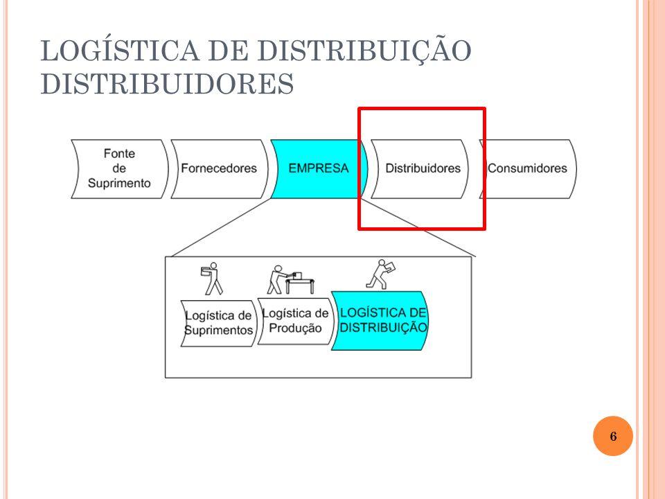 LOGÍSTICA DE DISTRIBUIÇÃO DISTRIBUIDORES