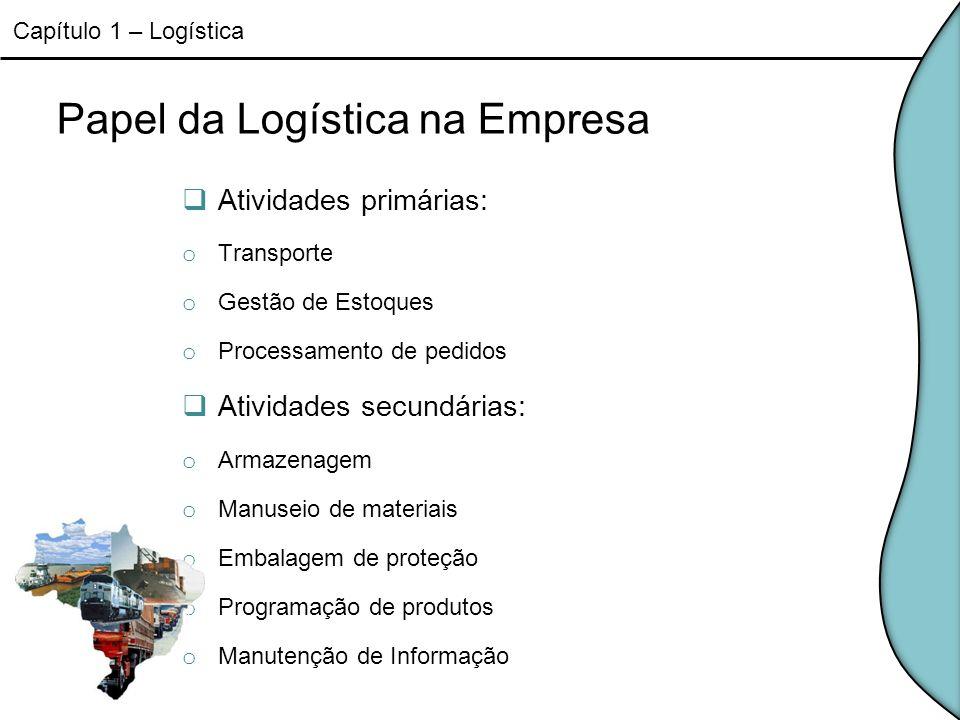 Papel da Logística na Empresa