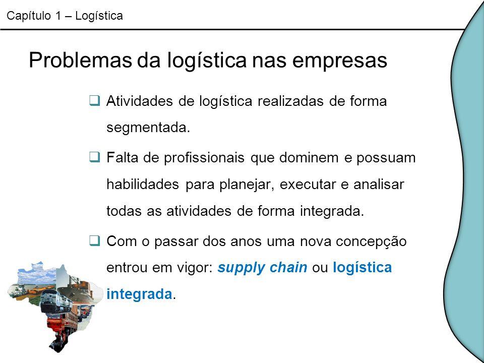 Problemas da logística nas empresas