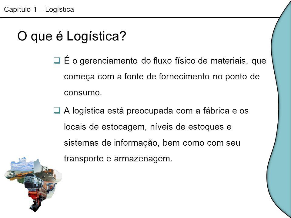 Capítulo 1 – Logística O que é Logística