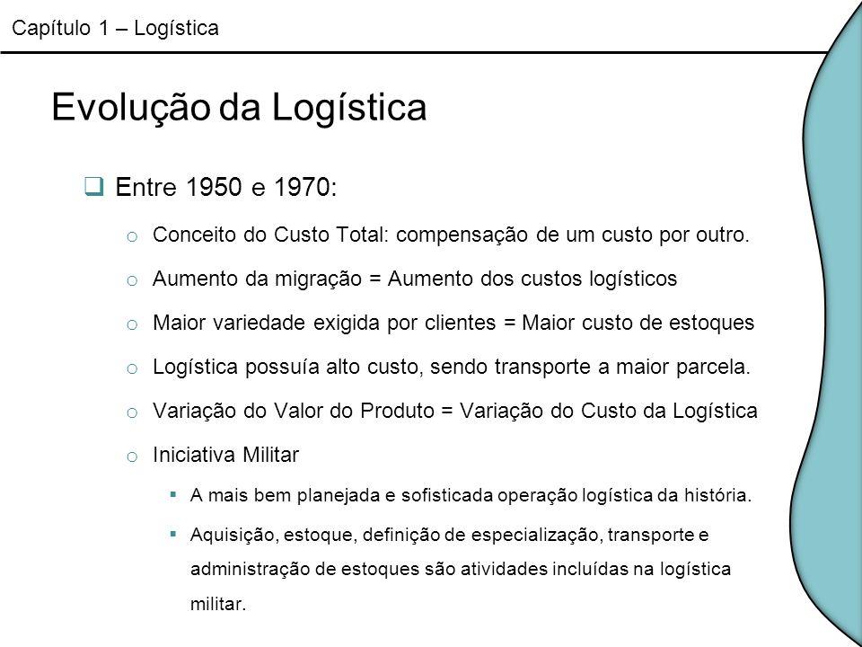 Evolução da Logística Entre 1950 e 1970: Capítulo 1 – Logística
