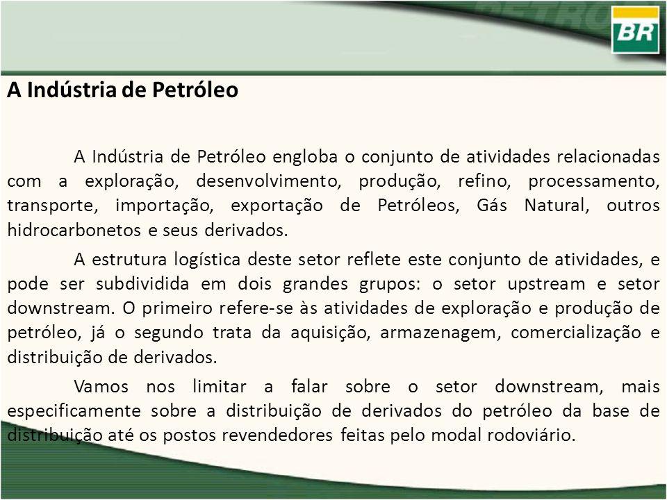 A Indústria de Petróleo