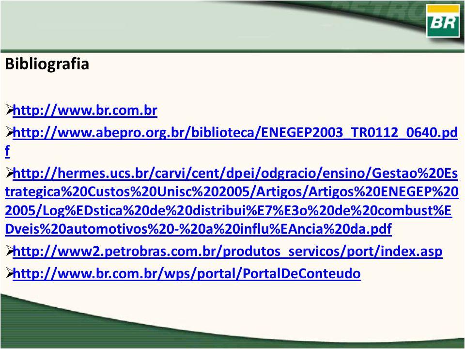 Bibliografia http://www.br.com.br