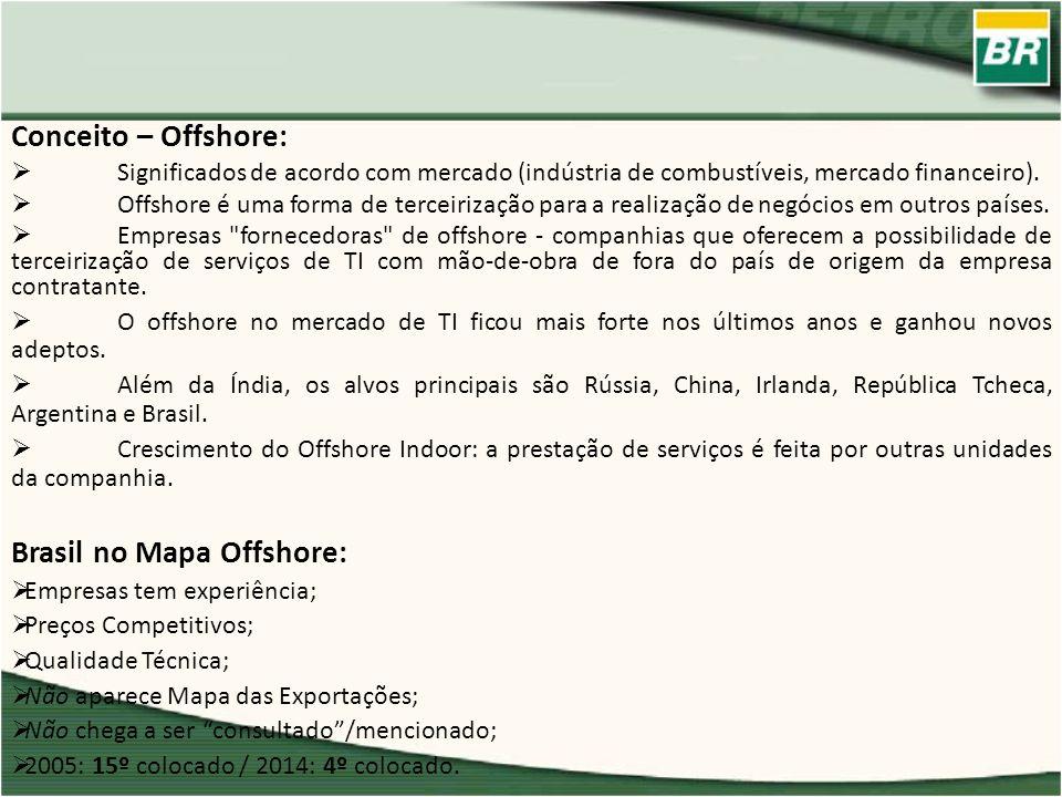 Brasil no Mapa Offshore: