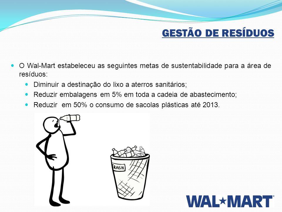 GESTÃO DE RESÍDUOS O Wal-Mart estabeleceu as seguintes metas de sustentabilidade para a área de resíduos: