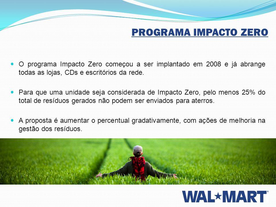 PROGRAMA IMPACTO ZERO O programa Impacto Zero começou a ser implantado em 2008 e já abrange todas as lojas, CDs e escritórios da rede.