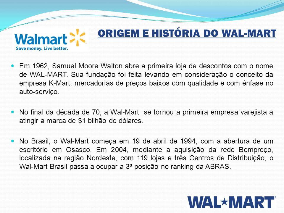 ORIGEM E HISTÓRIA DO WAL-MART