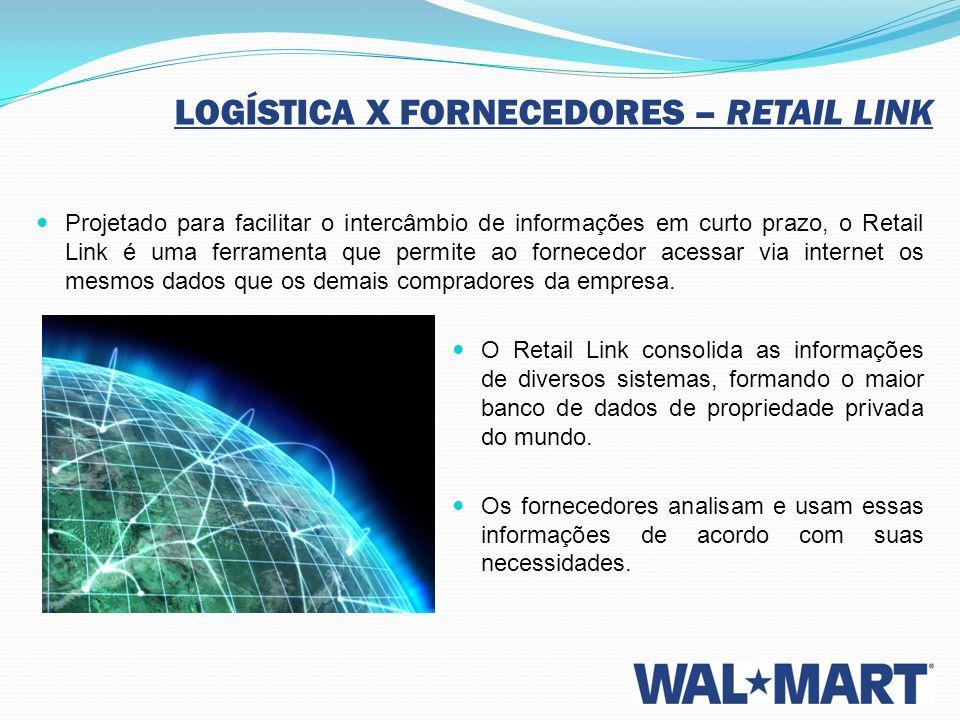 LOGÍSTICA X FORNECEDORES – RETAIL LINK