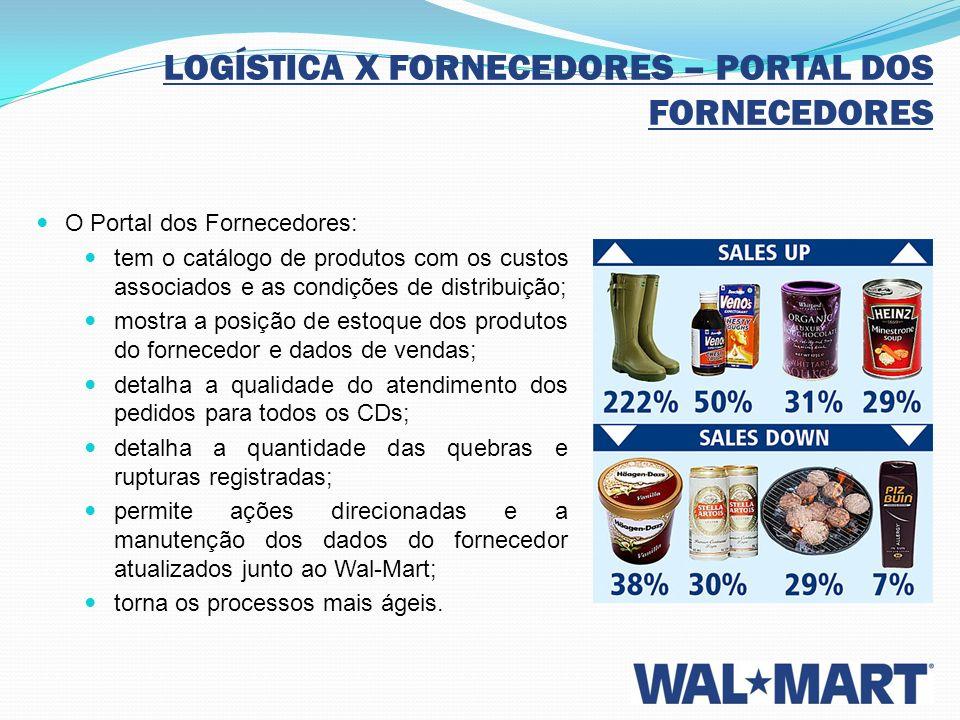 LOGÍSTICA X FORNECEDORES – PORTAL DOS FORNECEDORES