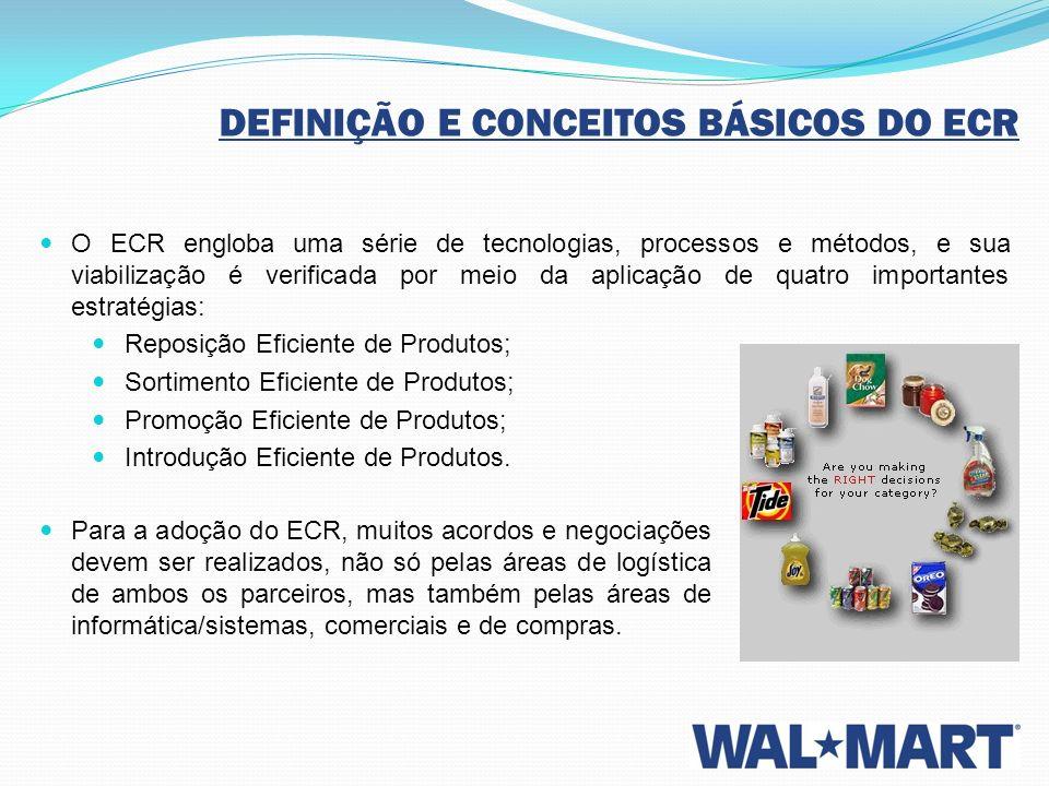 DEFINIÇÃO E CONCEITOS BÁSICOS DO ECR